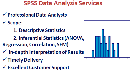 statistical analysis in thesis Provides assistance for study designs, protocol , thesis writing and giving scientific results for medical students, pgs, and doctors engaged in research.