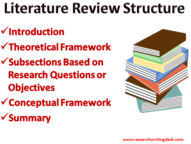 Example of literature review for phd thesis