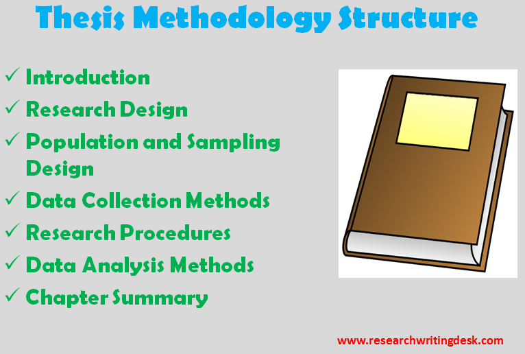 How to write methods section of dissertation