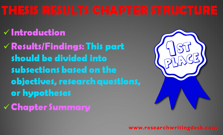 Masters dissertation results section